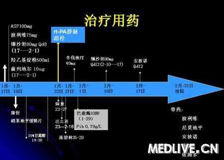 病例讨论   北京大学第三医院神经内科