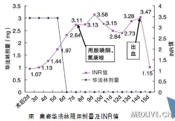 电路 电路图 电子 原理图 600_416